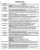 Classroom Leadership Jobs Application and Smart Notebook
