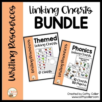 Classroom Linking Posters - BUNDLE