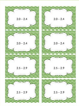 Classroom Library AR Level Labels (Green Chevron)