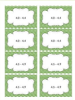 Classroom Library AR Level Labels (Green Chevron)