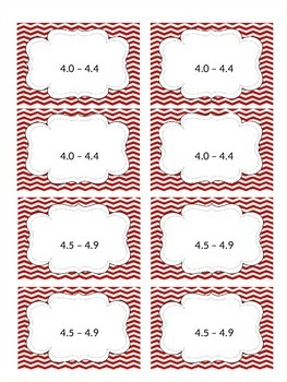 Classroom Library AR Level Labels (Red Chevron)