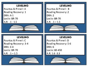 Book Basket Labels (Navy Blue)