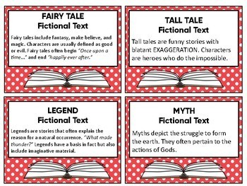 Book Basket Labels (Red And White Dots)