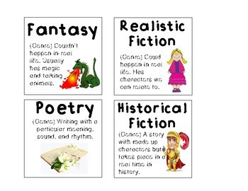 Classroom Library Labels (Genre & Topic) -- Fits Target Adhesive Poches!