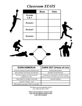 Classroom Management - Baseball Poster