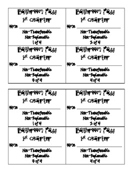 Classroom Management: Bathroom Passes for the Year
