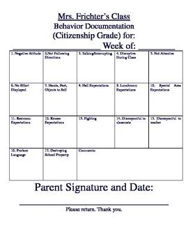 Classroom Management Behavior Chart (Editable)