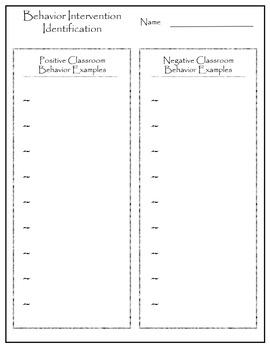 Classroom Management- Behavior Intervention