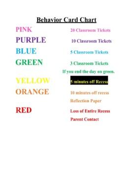 Classroom Management (Classroom Tickets and Behavior Card Chart)