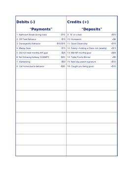 Classroom Management: Classroom economy