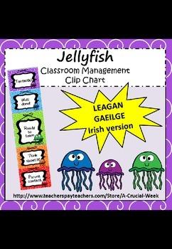 Classroom Management Clip Chart (IN IRISH, AS GAEILGE) - J