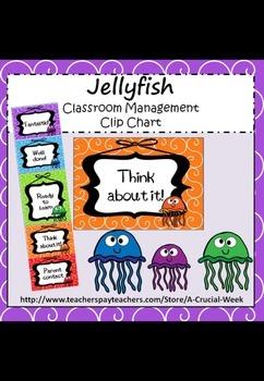 Classroom Management Clip Chart (Jellyfish - Ocean Theme)