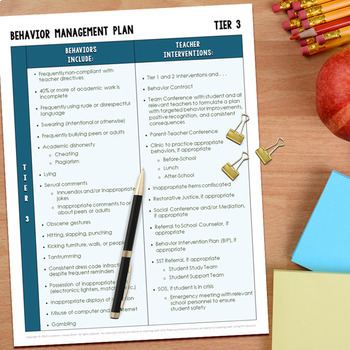 comprehensive behavior management plan Frustrated with classroom management this classroom management plan is an amazing collection of strategies and tips for elementary school teachers.
