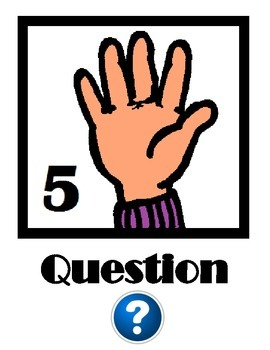 Classroom Management Hand Sign Posters