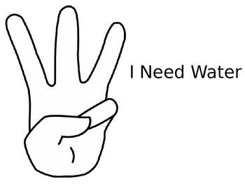 Classroom Management Hand Signals - Editable