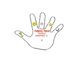 Classroom Management- Helping Hand and Kind Heart Awards