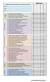 Classroom Management: Modifications and Accommodations Documentation Form