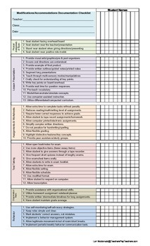 Classroom Management: Modifications and Accommodations Doc