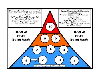 Classroom Management  On Task Hot and Cold Fun Challenge