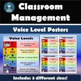 Classroom Management Poster for Science