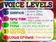 Classroom Management Rules Posters (Rainbow Animal Theme)