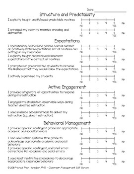 Classroom Management Self Survey