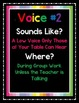 Classroom Management: Student Voice Level Visual Aides