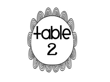 Classroom Management Table Labels