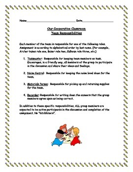 Classroom Management: Team Rules and Responsibilities