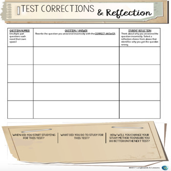 Classroom Management: Test Corrections and Reflections