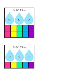 Classroom Management: Time Waster Charts