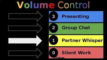 Classroom Management: Voice Control