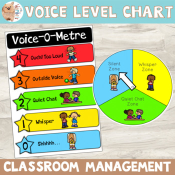 Classroom Management / Voice Level Chart / Meter