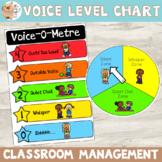 Classroom Management / Voice Level Chart / Meter