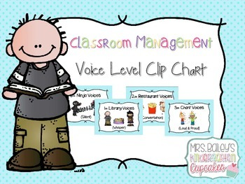 Classroom Management Voice Level Clip Chart (Blue Polka Dot)