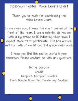 Classroom Management: Voice Level Poster