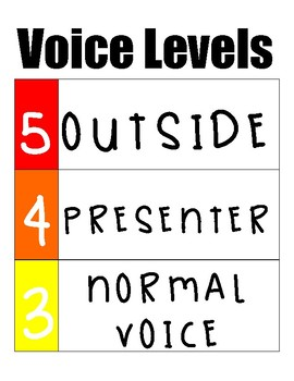 Classroom Management Voice Levels