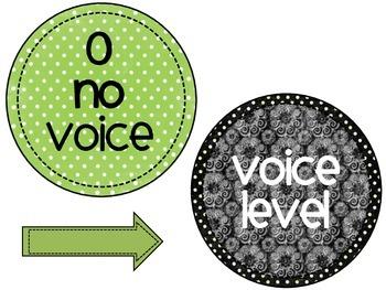 Classroom Management- Green Voice Level Chart