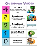 Classroom Management-Voices Poster Chart