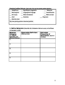 Classroom Management Writing a Functional Behavior Assessment