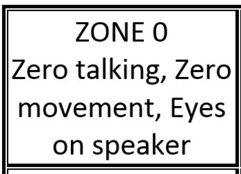 Classroom Management - Zones for Small Group Black and White