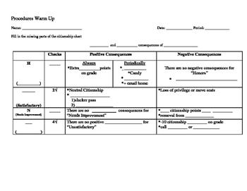 Classroom Management plan Using citizenship