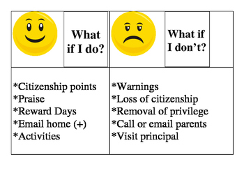 Classroom Management plan Using citizenship