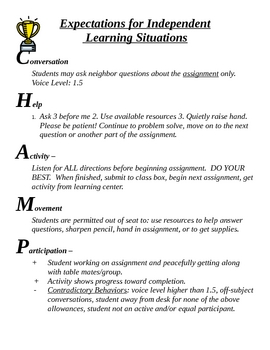 Classroom Management using CHAMPS