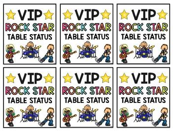 Classroom Managment Rock Star Tables