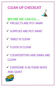 Classroom Mangagement Signs for the Artroom