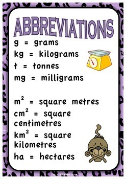Classroom Maths Posters - Australian Friendly