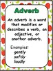 Grammar Posters-Parts of Speech, Punctuation Marks with an Apple Theme