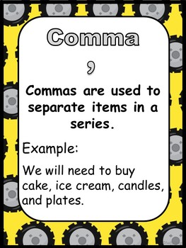 Grammar Posters-Parts of Speech, Punctuation Marks with a Construction Theme