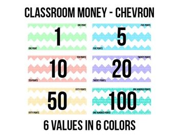 Classroom Money in Color Chevron